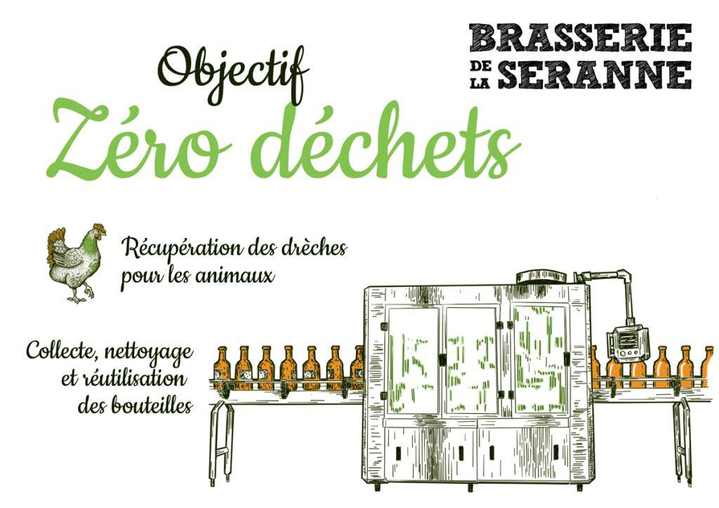 Objectif zéro déchets par la récupération des drèches pour les animaux et la collecte et la réutilisation des bouteilles.